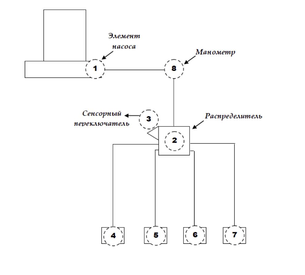 Неисправности автоматической смазки LINCOLN