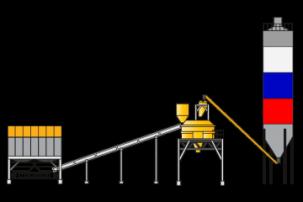 Стационарный бетонный завод TotalMix TK 35