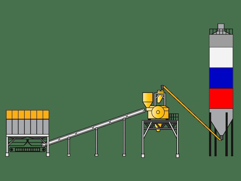 Стационарный бетонный завод TotalMix TK 60