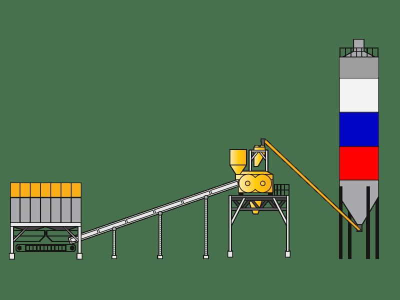 Стационарный бетонный завод TotalMix TK 100