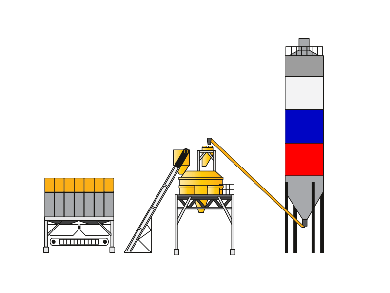 Стационарный бетонный завод TotalMix TS 35